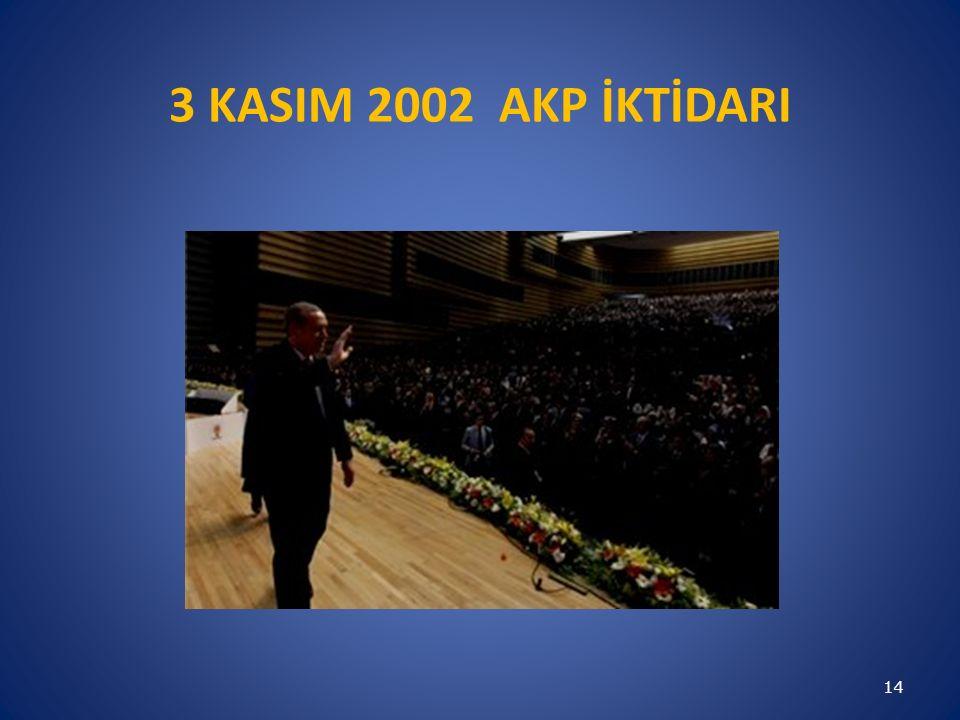 3 KASIM 2002 AKP İKTİDARI 14