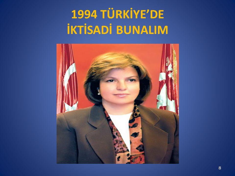 1994 TÜRKİYE'DE İKTİSADİ BUNALIM 8