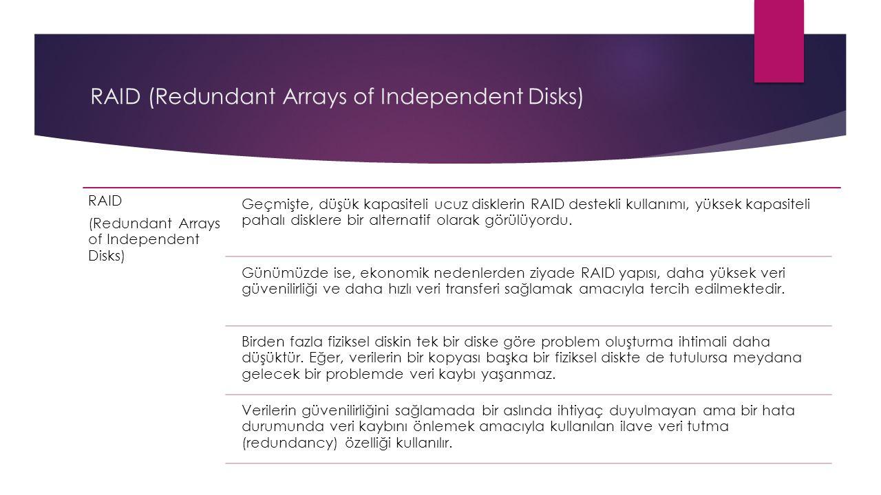 RAID (Redundant Arrays of Independent Disks) RAID (Redundant Arrays of Independent Disks) Geçmişte, düşük kapasiteli ucuz disklerin RAID destekli kull
