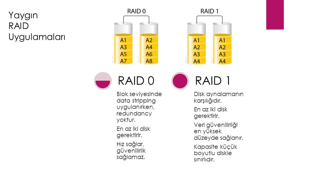 Blok seviyesinde data stripping uygulanırken, redundancy yoktur. En az iki disk gerektirir. Hız sağlar, güvenilirlik sağlamaz. RAID 0 Disk aynalamanın