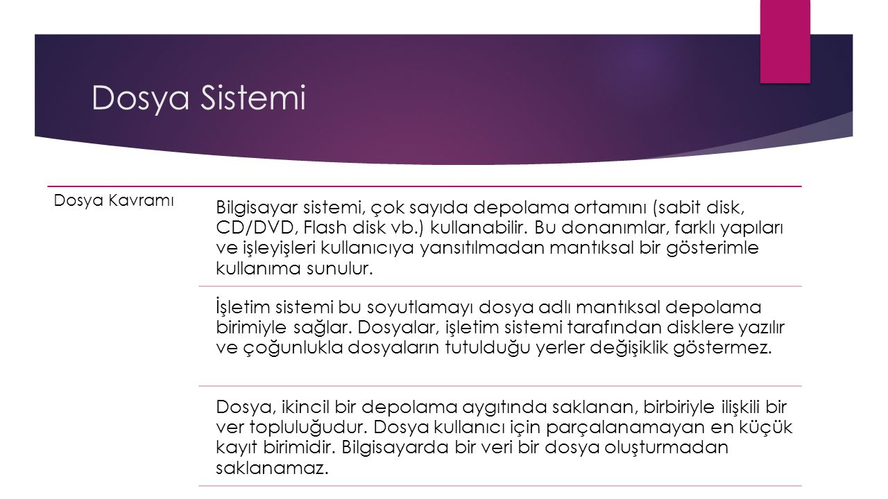 Dosya Sistemi Dosya Kavramı Bilgisayar sistemi, çok sayıda depolama ortamını (sabit disk, CD/DVD, Flash disk vb.) kullanabilir. Bu donanımlar, farklı
