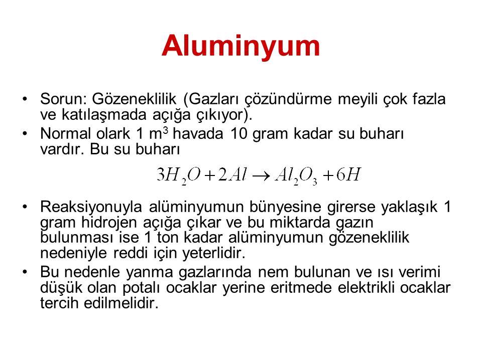 Aluminyum Sorun: Gözeneklilik (Gazları çözündürme meyili çok fazla ve katılaşmada açığa çıkıyor). Normal olark 1 m 3 havada 10 gram kadar su buharı va