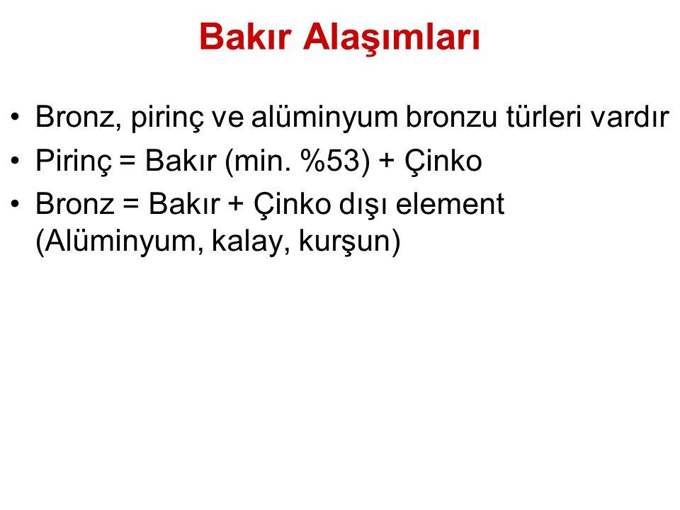 Bakır Alaşımları Bronz, pirinç ve alüminyum bronzu türleri vardır Pirinç = Bakır (min. %53) + Çinko Bronz = Bakır + Çinko dışı element (Alüminyum, kal