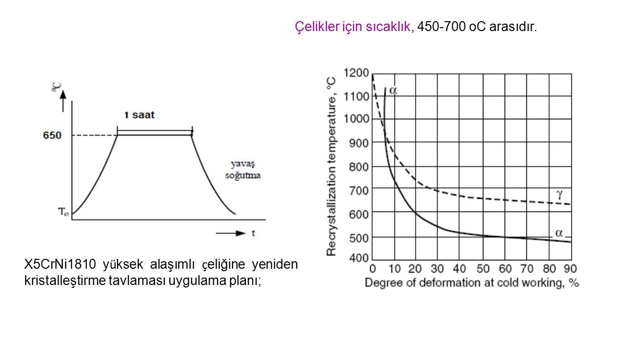 Çelikler için sıcaklık, 450-700 oC arasıdır. X5CrNi1810 y ü ksek alaşımlı ç eliğine yeniden kristalleştirme tavlaması uygulama planı;