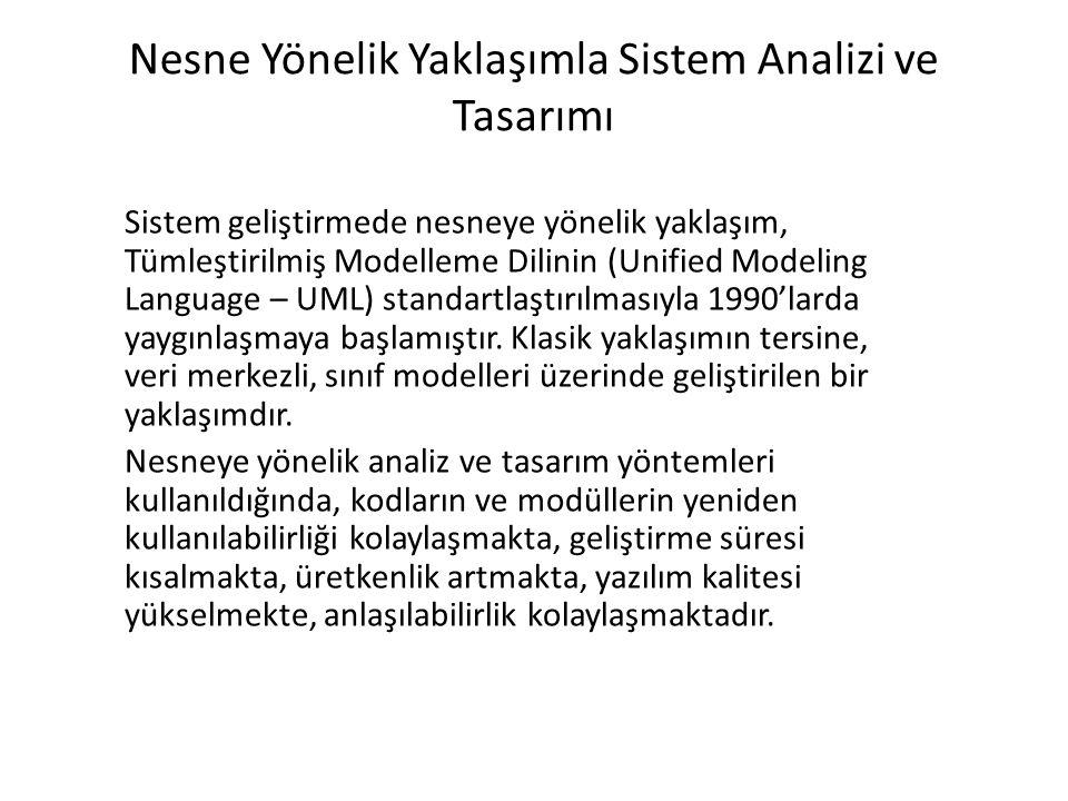 Nesne Yönelik Yaklaşımla Sistem Analizi ve Tasarımı Sistem geliştirmede nesneye yönelik yaklaşım, Tümleştirilmiş Modelleme Dilinin (Unified Modeling L