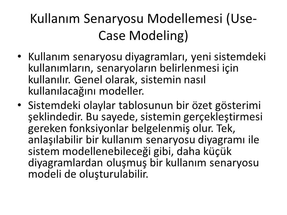 Kullanım Senaryosu Modellemesi (Use- Case Modeling) Kullanım senaryosu diyagramları, yeni sistemdeki kullanımların, senaryoların belirlenmesi için kul