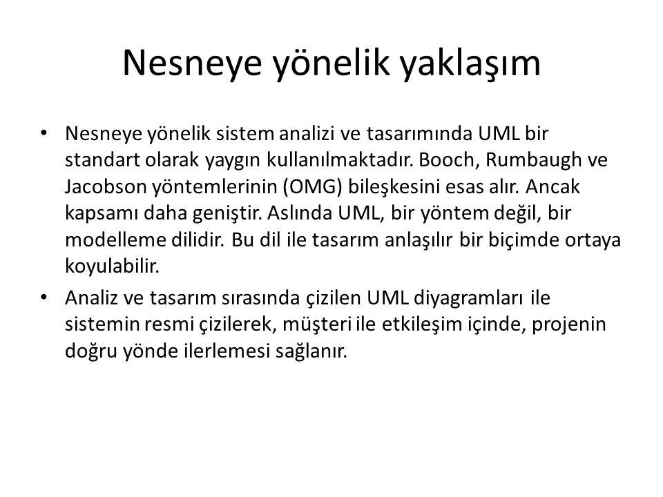Nesneye yönelik yaklaşım Nesneye yönelik sistem analizi ve tasarımında UML bir standart olarak yaygın kullanılmaktadır. Booch, Rumbaugh ve Jacobson yö