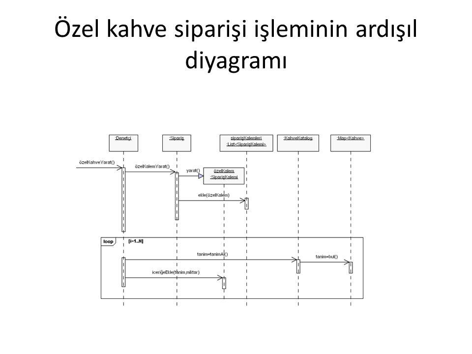Özel kahve siparişi işleminin ardışıl diyagramı