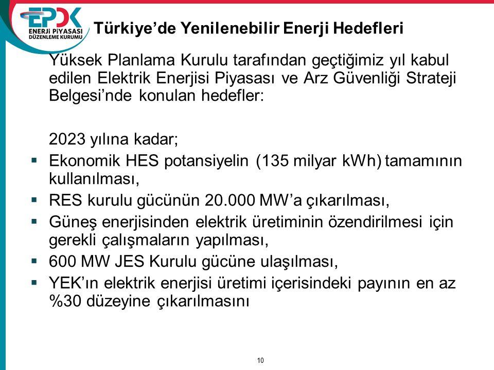 10 Türkiye'de Yenilenebilir Enerji Hedefleri Yüksek Planlama Kurulu tarafından geçtiğimiz yıl kabul edilen Elektrik Enerjisi Piyasası ve Arz Güvenliği