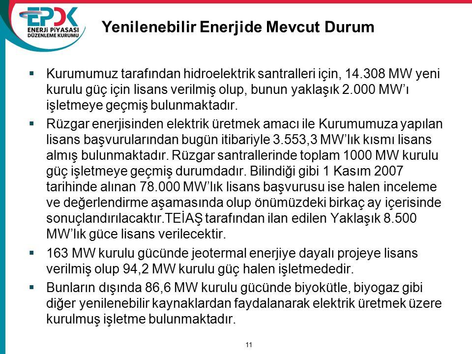 11 Yenilenebilir Enerjide Mevcut Durum  Kurumumuz tarafından hidroelektrik santralleri için, 14.308 MW yeni kurulu güç için lisans verilmiş olup, bun
