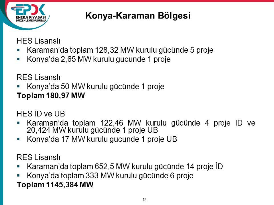 12 Konya-Karaman Bölgesi HES Lisanslı  Karaman'da toplam 128,32 MW kurulu gücünde 5 proje  Konya'da 2,65 MW kurulu gücünde 1 proje RES Lisanslı  Ko