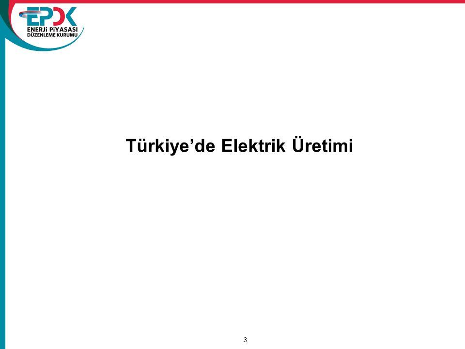 Güneş CSP Projelerinde Son Durum Under construction 540 MW Announced—USA 5500 MW Announced-Spain 1850 MW