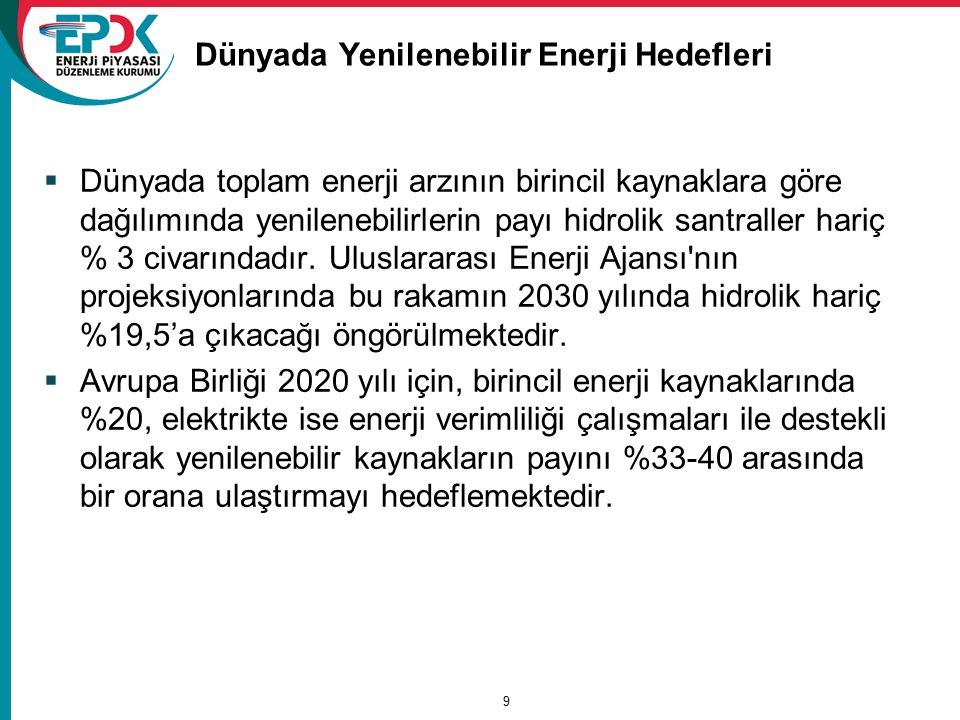 10 Türkiye'de Yenilenebilir Enerji Hedefleri Yüksek Planlama Kurulu tarafından geçtiğimiz yıl kabul edilen Elektrik Enerjisi Piyasası ve Arz Güvenliği Strateji Belgesi'nde konulan hedefler: 2023 yılına kadar;  Ekonomik HES potansiyelin (135 milyar kWh) tamamının kullanılması,  RES kurulu gücünün 20.000 MW'a çıkarılması,  Güneş enerjisinden elektrik üretiminin özendirilmesi için gerekli çalışmaların yapılması,  600 MW JES Kurulu gücüne ulaşılması,  YEK'ın elektrik enerjisi üretimi içerisindeki payının en az %30 düzeyine çıkarılmasını