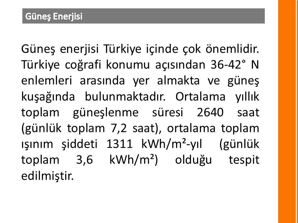 Güneş enerjisi Türkiye içinde çok önemlidir.