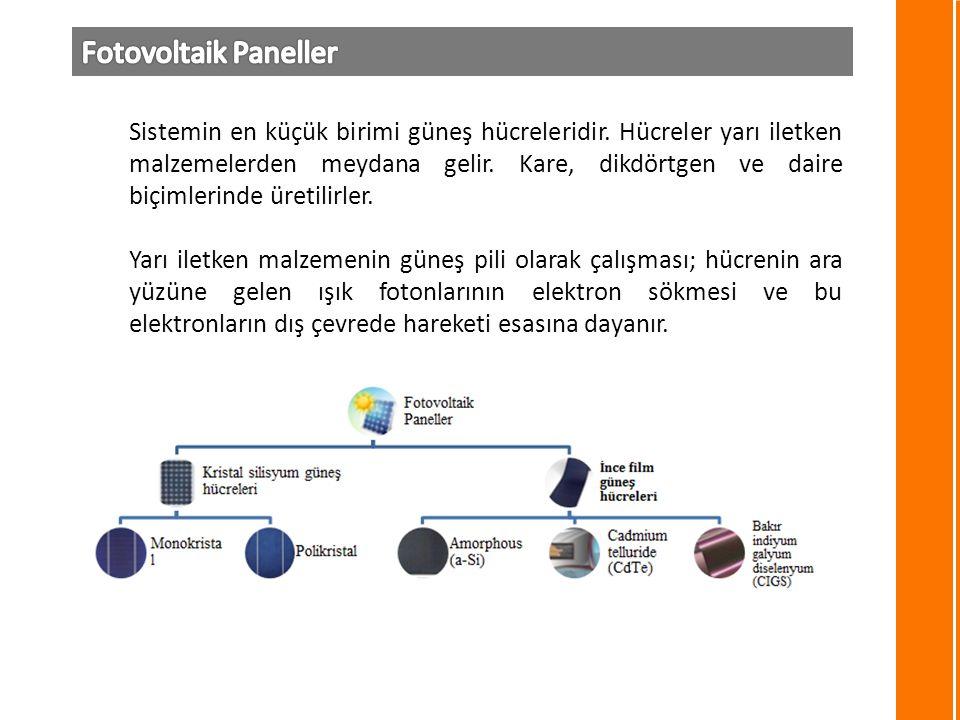 Bu çalışmada bir konutun elektrik enerjisi ihtiyacının fotovoltaik panellerle karşılanması için gerekli olan panel sayısının tespiti için bir bilgisayar yazılımı hazırlanmıştır.