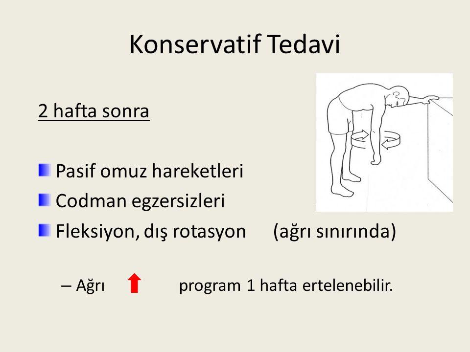 Konservatif Tedavi 2 hafta sonra Pasif omuz hareketleri Codman egzersizleri Fleksiyon, dış rotasyon(ağrı sınırında) – Ağrı program 1 hafta ertelenebil