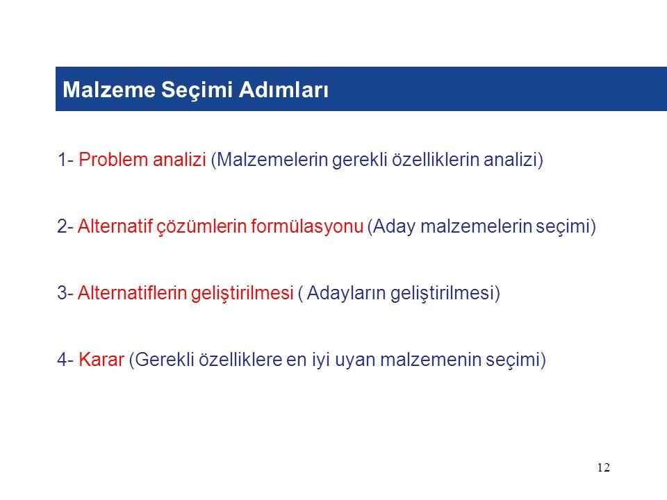 12 Malzeme Seçimi Adımları 1- Problem analizi (Malzemelerin gerekli özelliklerin analizi) 2- Alternatif çözümlerin formülasyonu (Aday malzemelerin seç