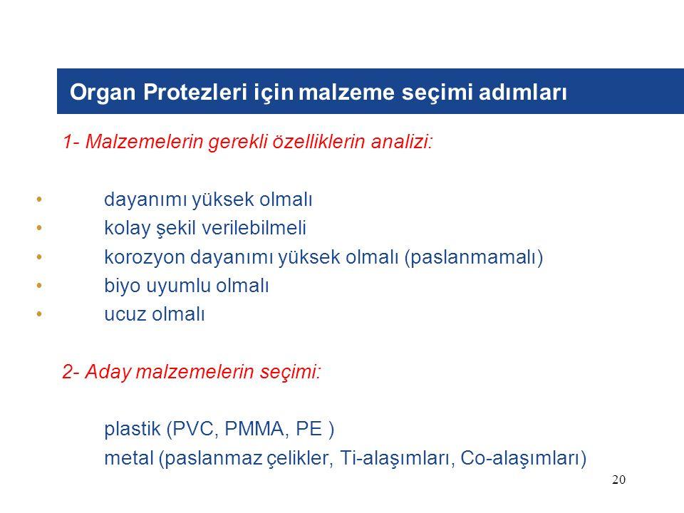 20 Organ Protezleri için malzeme seçimi adımları 1- Malzemelerin gerekli özelliklerin analizi: dayanımı yüksek olmalı kolay şekil verilebilmeli korozy