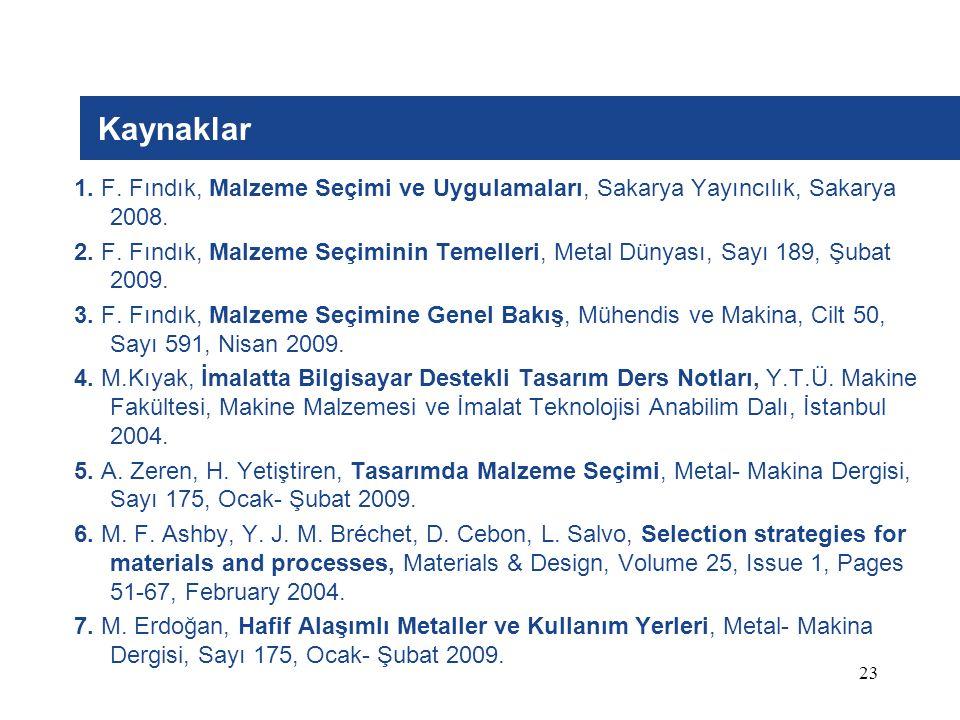23 Kaynaklar 1. F. Fındık, Malzeme Seçimi ve Uygulamaları, Sakarya Yayıncılık, Sakarya 2008. 2. F. Fındık, Malzeme Seçiminin Temelleri, Metal Dünyası,