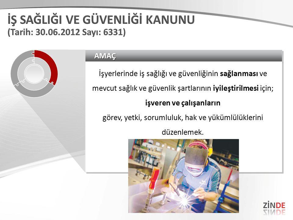 HİZMET SÜRELERİ Diğer Sağlık Personelleri Çalışma Süreleri: a)10'dan az çalışan+ Az tehlikeli-Tehlikeli: Çalışan başına yılda 35 dk.