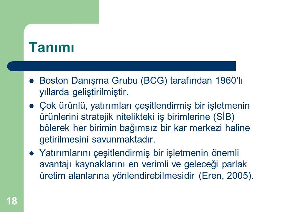 18 Tanımı Boston Danışma Grubu (BCG) tarafından 1960'lı yıllarda geliştirilmiştir. Çok ürünlü, yatırımları çeşitlendirmiş bir işletmenin ürünlerini st