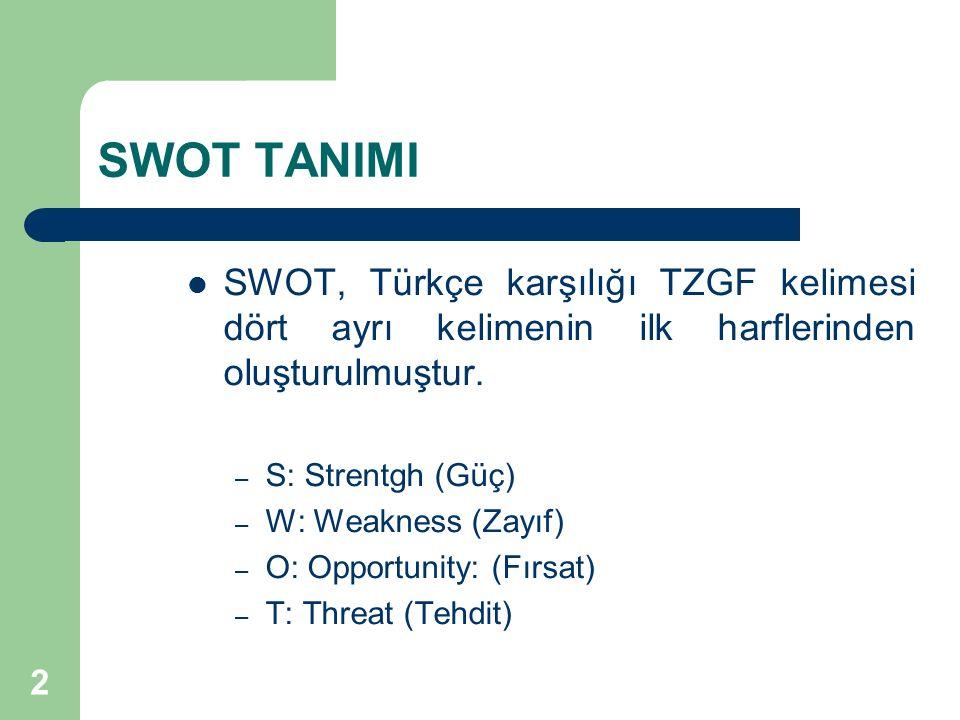 2 SWOT TANIMI SWOT, Türkçe karşılığı TZGF kelimesi dört ayrı kelimenin ilk harflerinden oluşturulmuştur. – S: Strentgh (Güç) – W: Weakness (Zayıf) – O