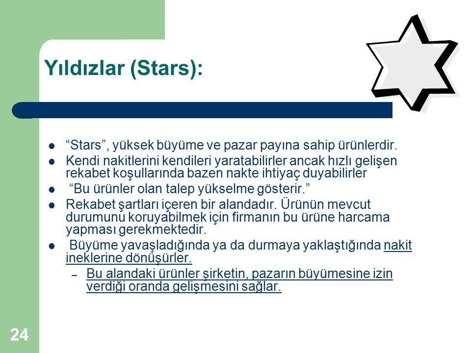 """24 Yıldızlar (Stars): """"Stars"""", yüksek büyüme ve pazar payına sahip ürünlerdir. Kendi nakitlerini kendileri yaratabilirler ancak hızlı gelişen rekabet"""
