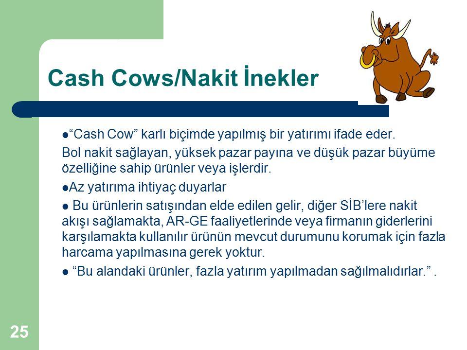 """25 Cash Cows/Nakit İnekler """"Cash Cow"""" karlı biçimde yapılmış bir yatırımı ifade eder. Bol nakit sağlayan, yüksek pazar payına ve düşük pazar büyüme öz"""