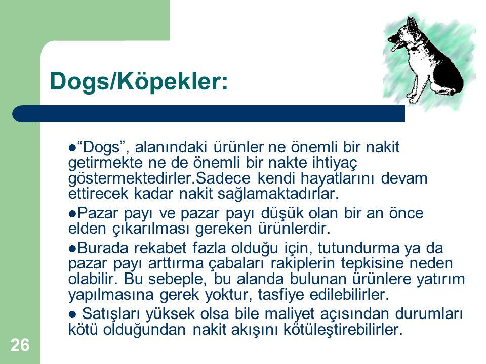 """26 Dogs/Köpekler: """"Dogs"""", alanındaki ürünler ne önemli bir nakit getirmekte ne de önemli bir nakte ihtiyaç göstermektedirler.Sadece kendi hayatlarını"""