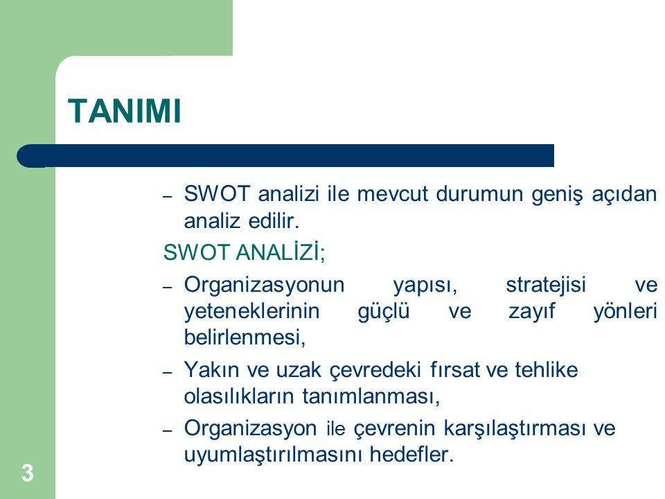 3 TANIMI – SWOT analizi ile mevcut durumun geniş açıdan analiz edilir. SWOT ANALİZİ; – Organizasyonun yapısı, stratejisi ve yeteneklerinin güçlü ve za