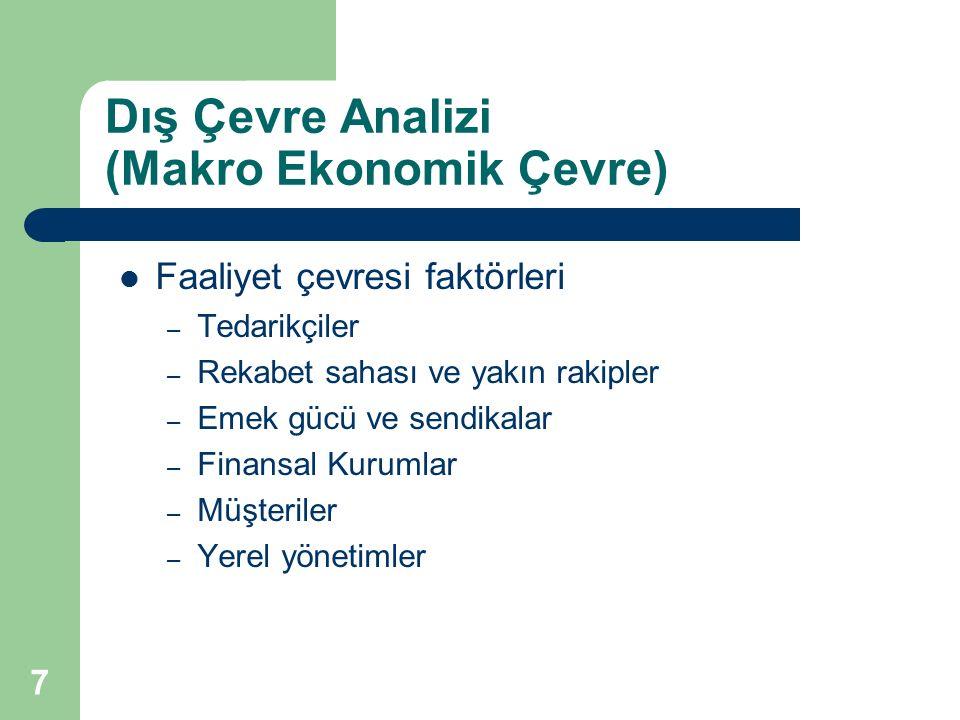 7 Dış Çevre Analizi (Makro Ekonomik Çevre) Faaliyet çevresi faktörleri – Tedarikçiler – Rekabet sahası ve yakın rakipler – Emek gücü ve sendikalar – F