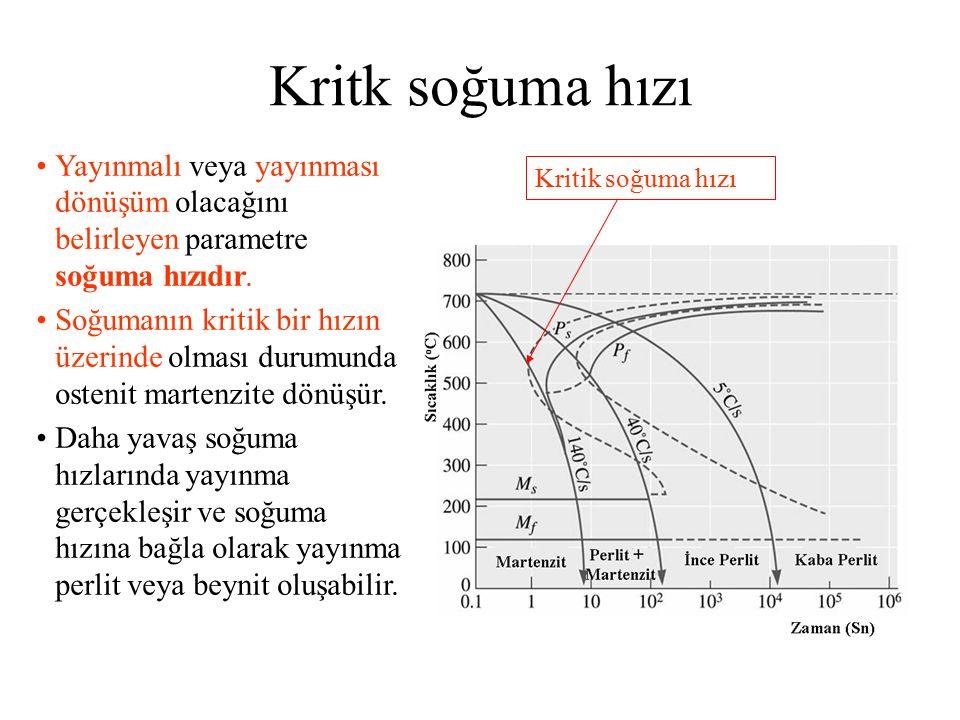 Kritk soğuma hızı Yayınmalı veya yayınması dönüşüm olacağını belirleyen parametre soğuma hızıdır. Soğumanın kritik bir hızın üzerinde olması durumunda