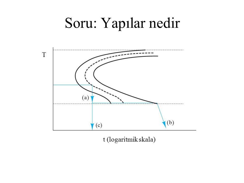 t (logaritmik skala) T Soru: Yapılar nedir