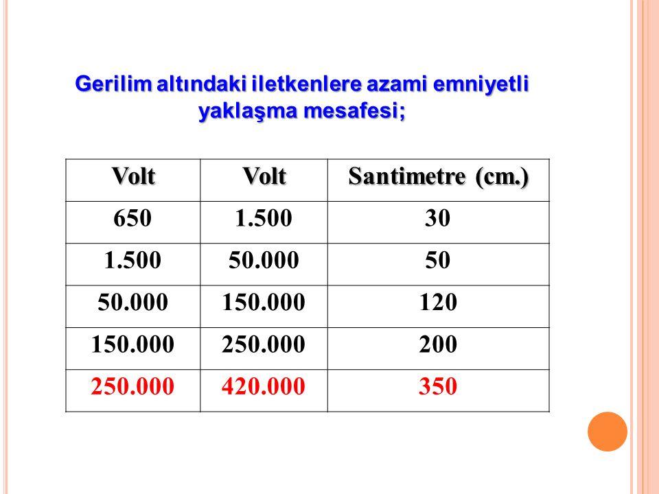 VoltVolt Santimetre (cm.) 6501.50030 1.50050.00050 50.000150.000120 150.000250.000200 250.000420.000350 Gerilim altındaki iletkenlere azami emniyetli yaklaşma mesafesi;