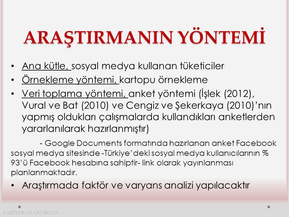ARAŞTIRMANIN YÖNTEMİ Ana kütle, sosyal medya kullanan tüketiciler Örnekleme yöntemi, kartopu örnekleme Veri toplama yöntemi, anket yöntemi (İşlek (2012), Vural ve Bat (2010) ve Cengiz ve Şekerkaya (2010)'nın yapmış oldukları çalışmalarda kullandıkları anketlerden yararlanılarak hazırlanmıştır) - Google Documents formatında hazırlanan anket Facebook sosyal medya sitesinde -Türkiye'deki sosyal medya kullanıcılarının % 93'ü Facebook hesabına sahiptir- link olarak yayınlanması planlanmaktadır.
