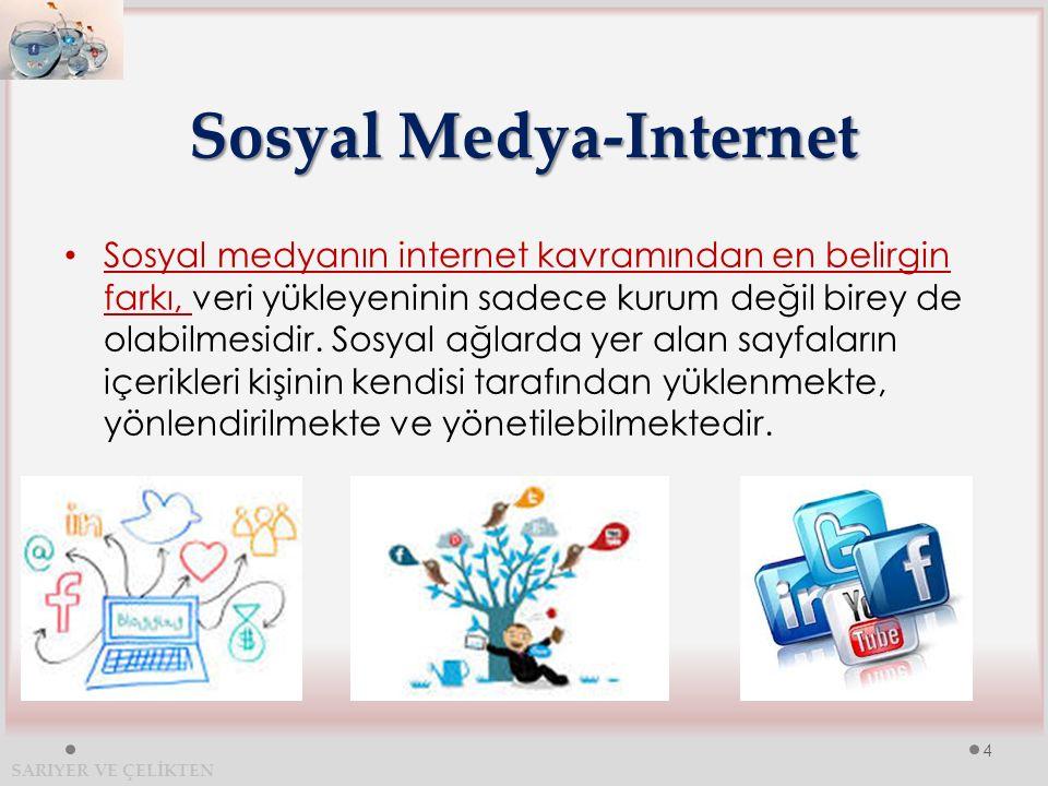 Sosyal Medya-Internet Sosyal medyanın internet kavramından en belirgin farkı, veri yükleyeninin sadece kurum değil birey de olabilmesidir.