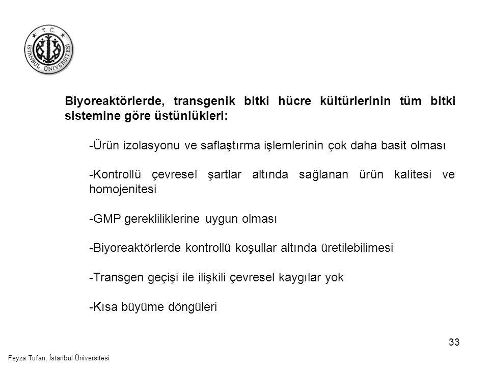 34 Tüm bitki sistemi kullanılmasına göre olumsuzlukları: Bitki depo organlarıyla karşılaştırıldığında nispeten düşük protein verimi Kültür besiyerine salgılanan proteinlerin degredasyonu Feyza Tufan, İstanbul Üniversitesi
