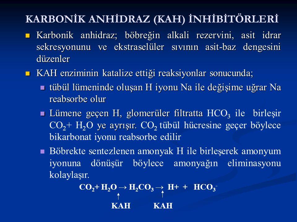KARBONİK ANHİDRAZ (KAH) İNHİBİTÖRLERİ Karbonik anhidraz; böbreğin alkali rezervini, asit idrar sekresyonunu ve ekstraselüler sıvının asit-baz dengesin