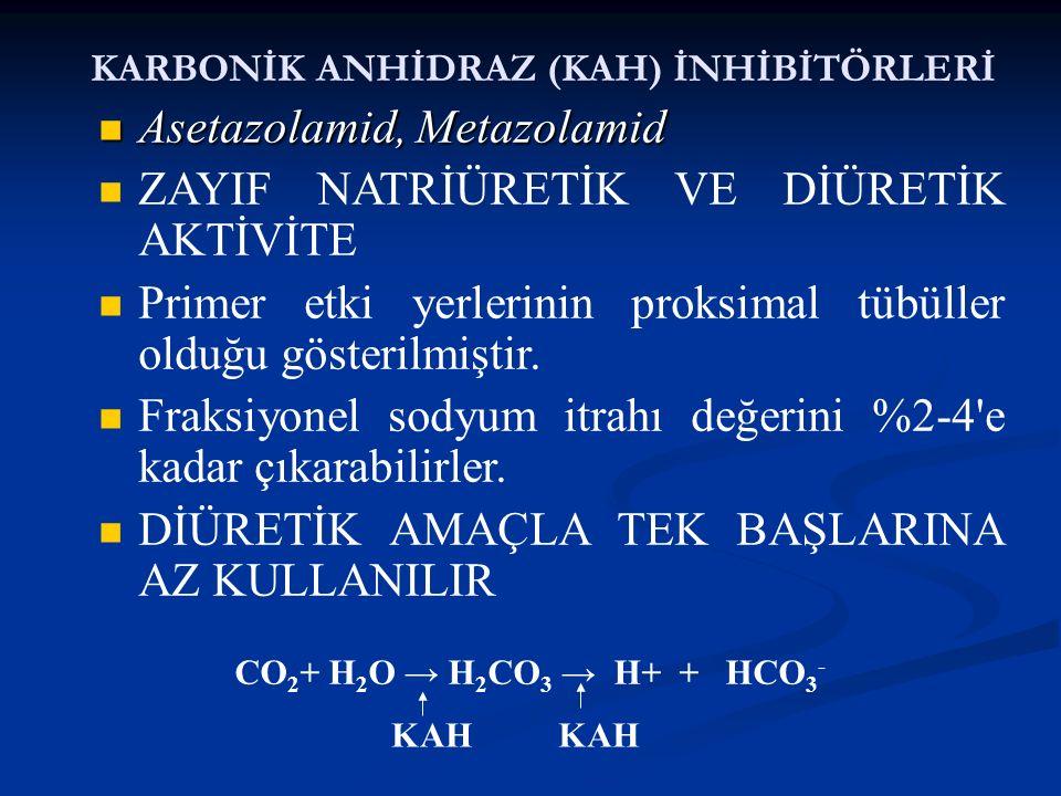KARBONİK ANHİDRAZ (KAH) İNHİBİTÖRLERİ Asetazolamid, Metazolamid Asetazolamid, Metazolamid ZAYIF NATRİÜRETİK VE DİÜRETİK AKTİVİTE Primer etki yerlerini