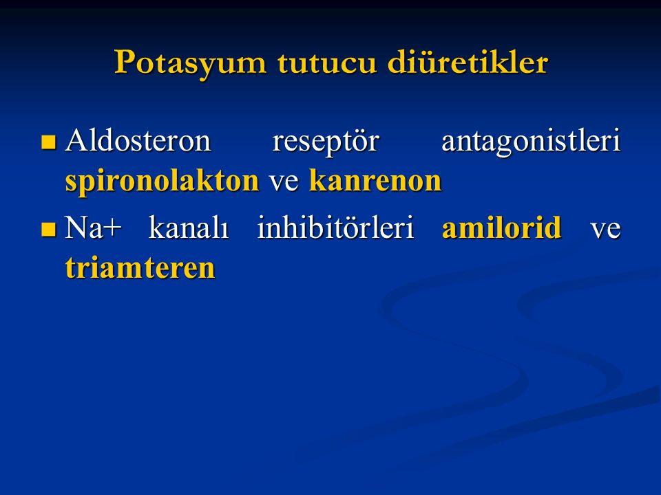 Potasyum tutucu diüretikler Aldosteron reseptör antagonistleri spironolakton ve kanrenon Aldosteron reseptör antagonistleri spironolakton ve kanrenon
