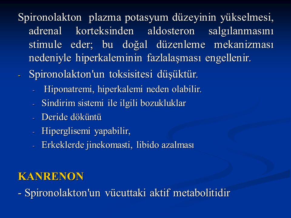 Spironolakton plazma potasyum düzeyinin yükselmesi, adrenal korteksinden aldosteron salgılanmasını stimule eder; bu doğal düzenleme mekanizması nedeni