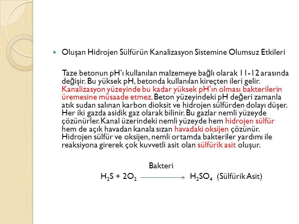 Oluşan Hidrojen Sülfürün Kanalizasyon Sistemine Olumsuz Etkileri Taze betonun pH'ı kullanılan malzemeye ba ğ lı olarak 11-12 arasında de ğ işir.