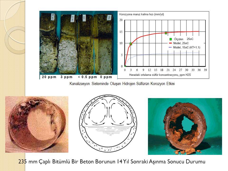 235 mm Çaplı Bitümlü Bir Beton Borunun 14 Yıl Sonraki Aşınma Sonucu Durumu