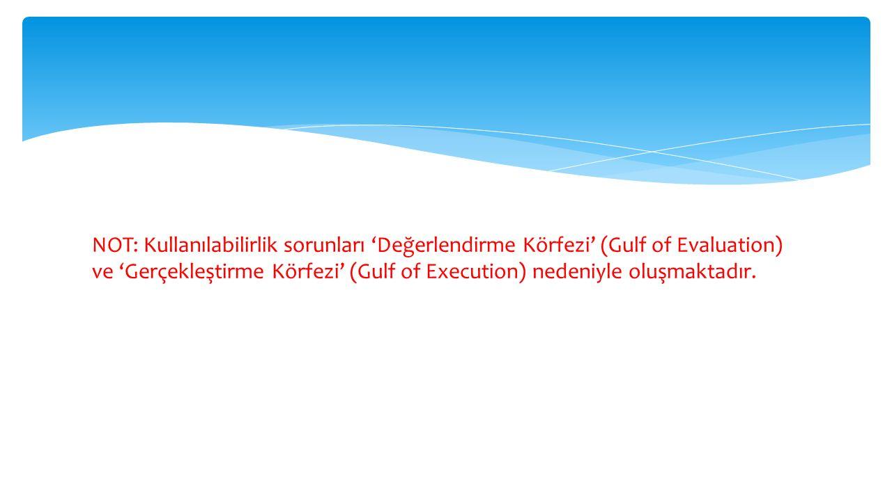 NOT: Kullanılabilirlik sorunları 'Değerlendirme Körfezi' (Gulf of Evaluation) ve 'Gerçekleştirme Körfezi' (Gulf of Execution) nedeniyle oluşmaktadır.
