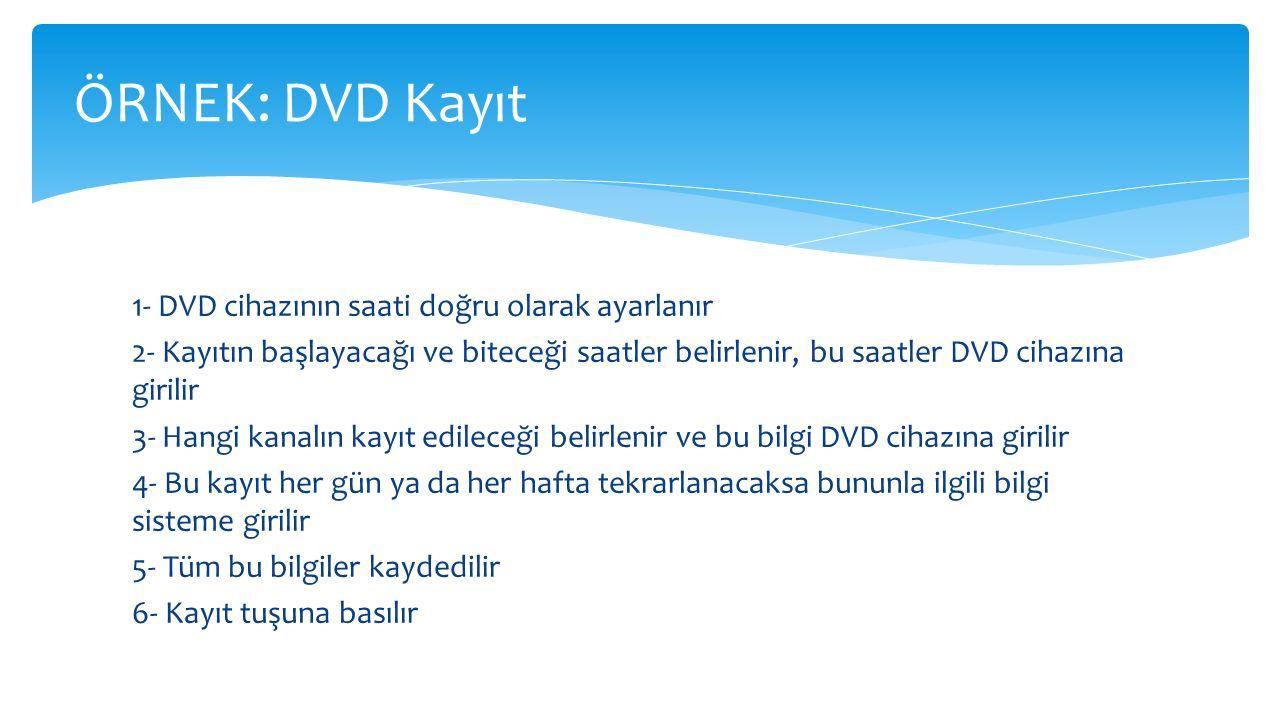 1- DVD cihazının saati doğru olarak ayarlanır 2- Kayıtın başlayacağı ve biteceği saatler belirlenir, bu saatler DVD cihazına girilir 3- Hangi kanalın