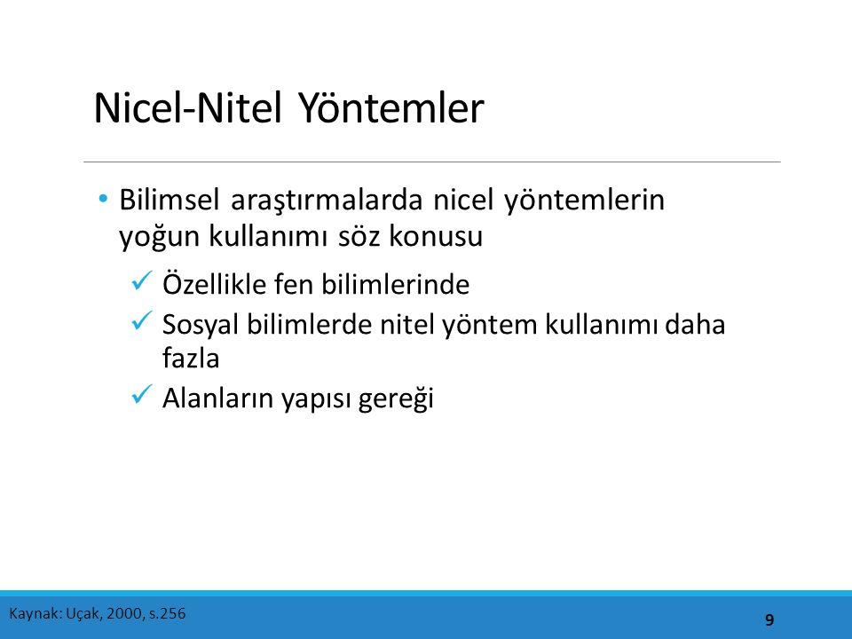 Nicel-Nitel Yöntemler Bilimsel araştırmalarda nicel yöntemlerin yoğun kullanımı söz konusu Özellikle fen bilimlerinde Sosyal bilimlerde nitel yöntem kullanımı daha fazla Alanların yapısı gereği 9 Kaynak: Uçak, 2000, s.256