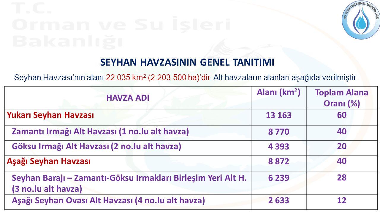 HAVZA ADI Alanı (km 2 )Toplam Alana Oranı (%) Yukarı Seyhan Havzası13 16360 Zamantı Irmağı Alt Havzası (1 no.lu alt havza)8 77040 Göksu Irmağı Alt Hav