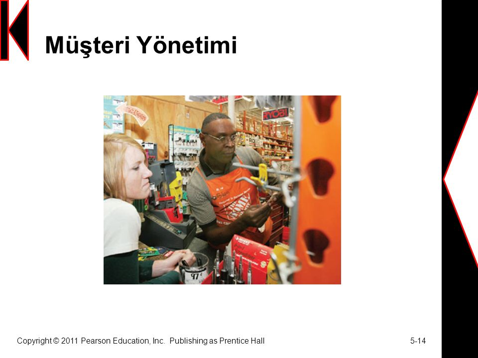 Müşteri Yönetimi Copyright © 2011 Pearson Education, Inc. Publishing as Prentice Hall 5-14