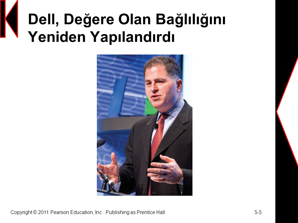 Dell, Değere Olan Bağlılığını Yeniden Yapılandırdı Copyright © 2011 Pearson Education, Inc.