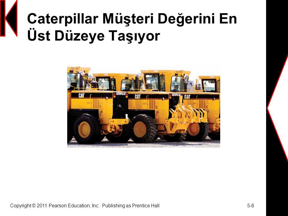 Caterpillar Müşteri Değerini En Üst Düzeye Taşıyor Copyright © 2011 Pearson Education, Inc.